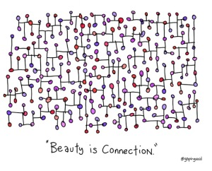 beauty is conenction gapingvoid